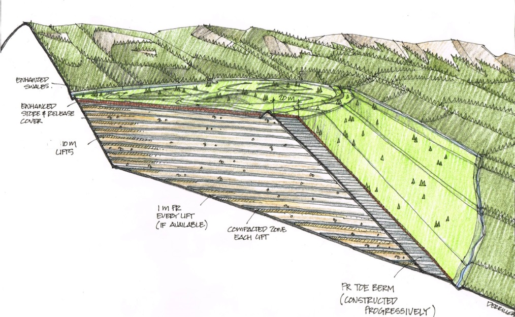 Mine Rock and Tailings Management Illustration