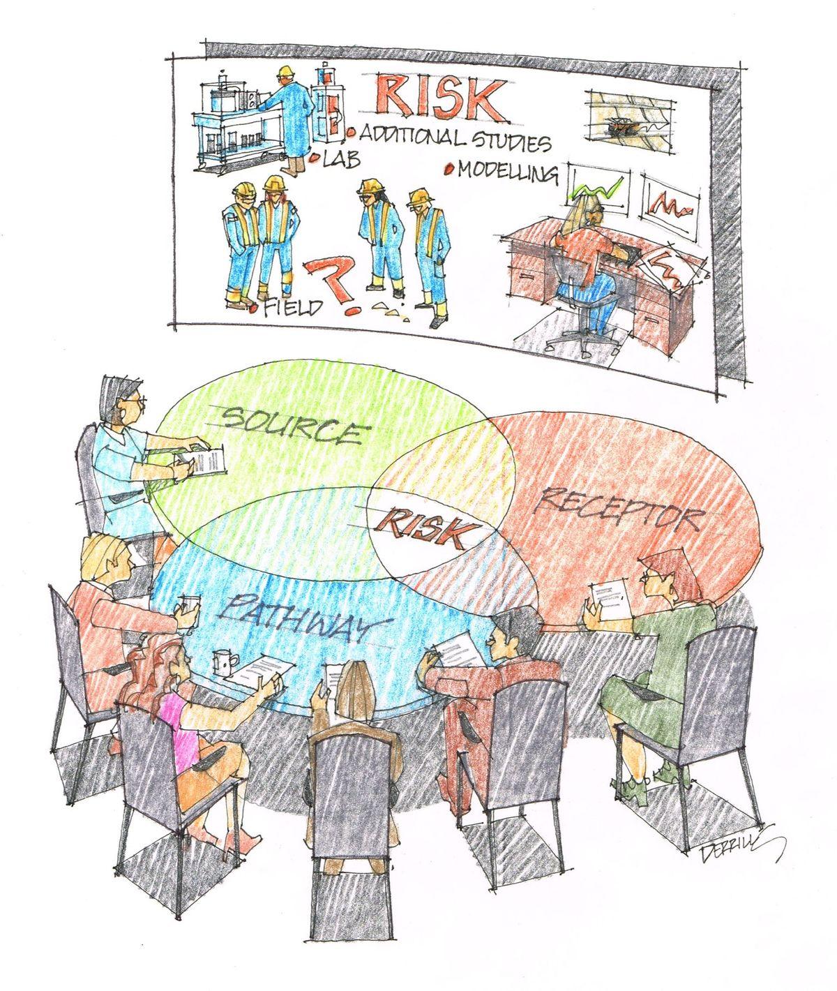 Strategic Risk and Alternatives Assessment 2